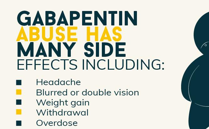 Gabapentin Side Effects